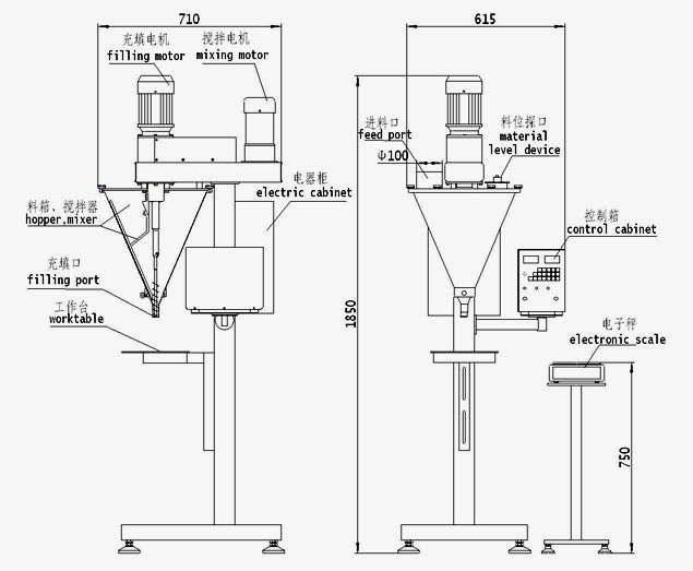 电路 电路图 电子 原理图 635_523